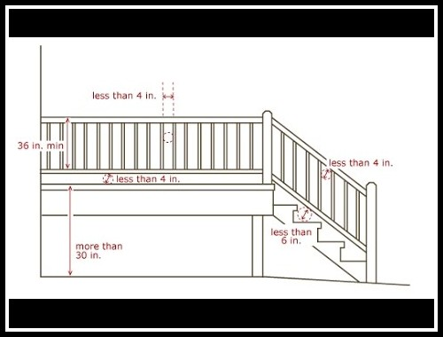 Deck Stair Railing Code