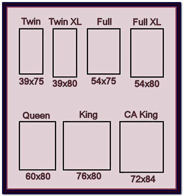Twin Size Bed Mattress Dimensions