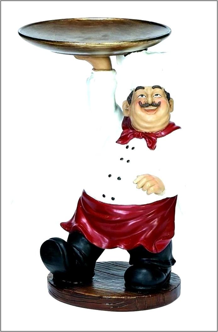 Chef Kitchen Decor Pinterest