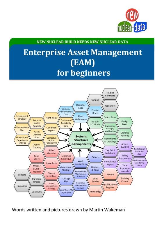 Enterprise Asset Management for beginners
