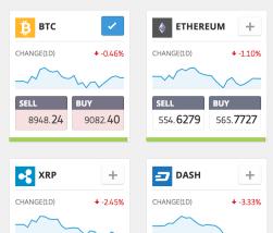 Cryptocurrency Trading eToro