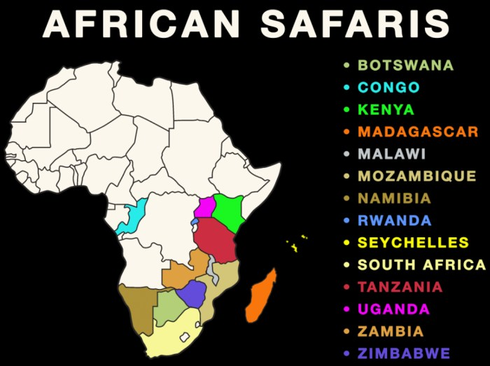African Safaris, where they are offered
