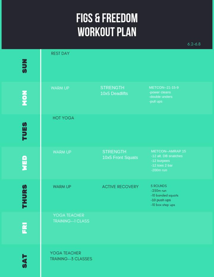 workout plan 6.2-6.8