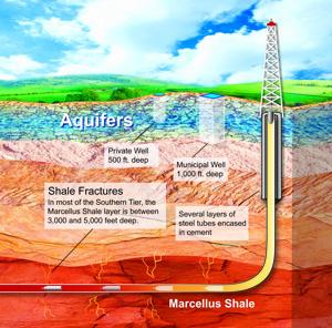 fracking_whitecallouts1