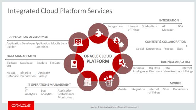 integrated-cloud-platform