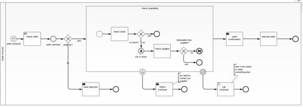 order_process
