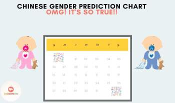 Chinese Gender Prediction Chart – OMG! It's True