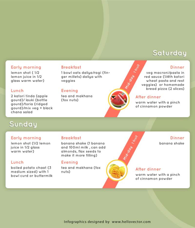 Saturday and Sunday Routine - 7-day Diet Plan for Weight Loss: Health and Fitness During Quarantine
