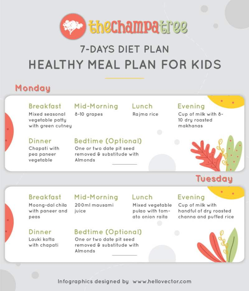 Food Chart For Kids for Monday and Tuesday