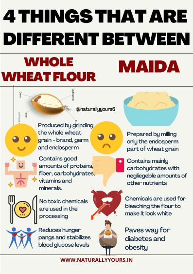 Difference between whole wheat flour and maids