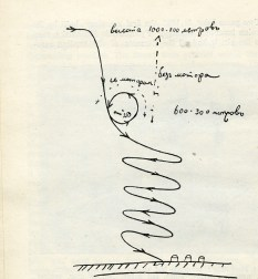 Tsiolkovsky's drawing of the Nesterov Loop