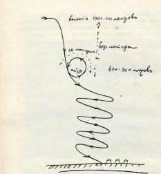 Tsiolkovsky's drawing of the Nesterov Loop