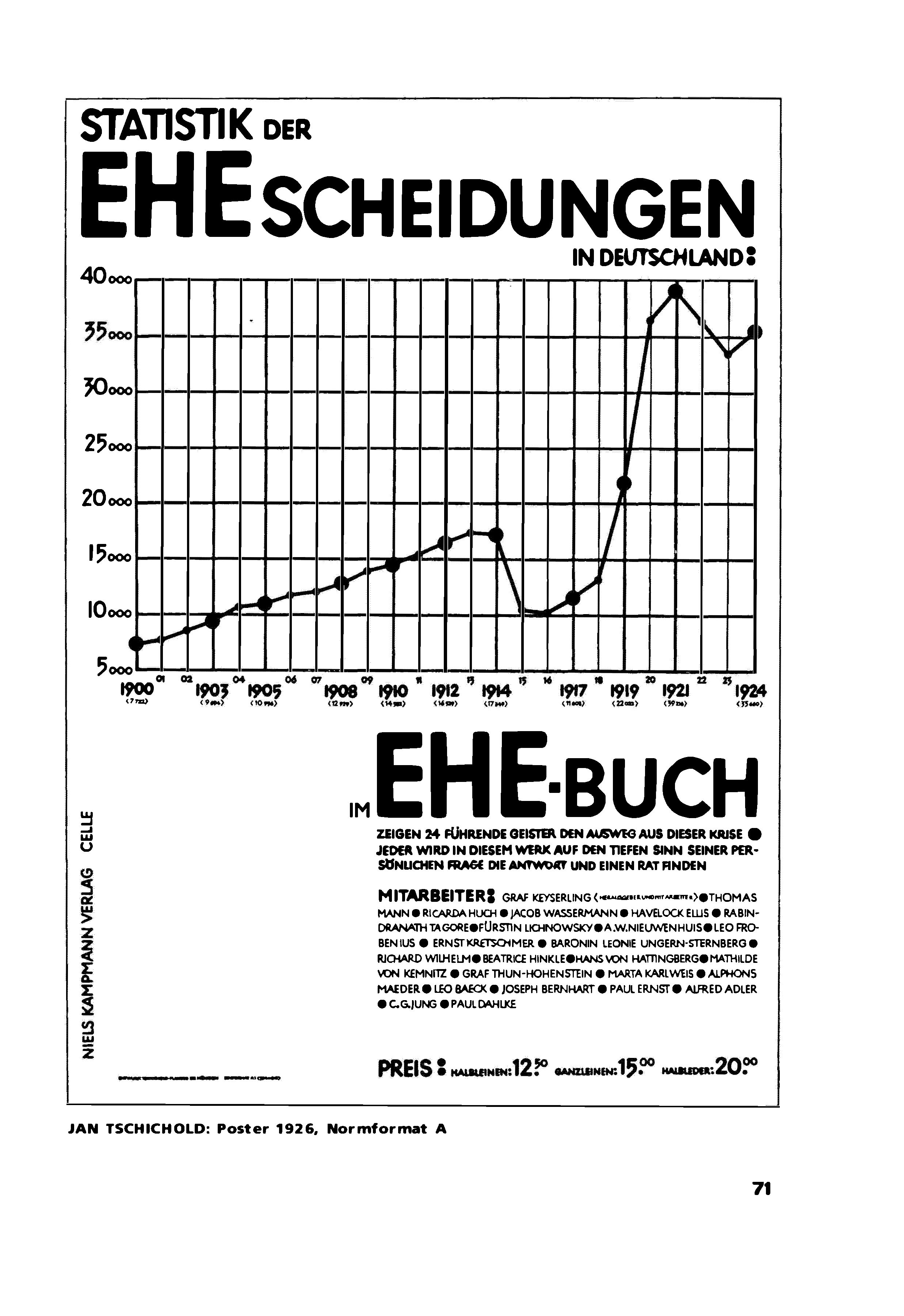 jan-tschichold-the-new-typography-1928_page_115