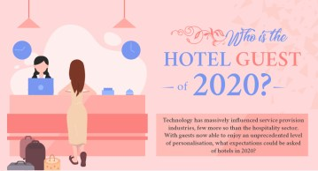 What Should Hospitality Industry Chatbots Offer to Guests?