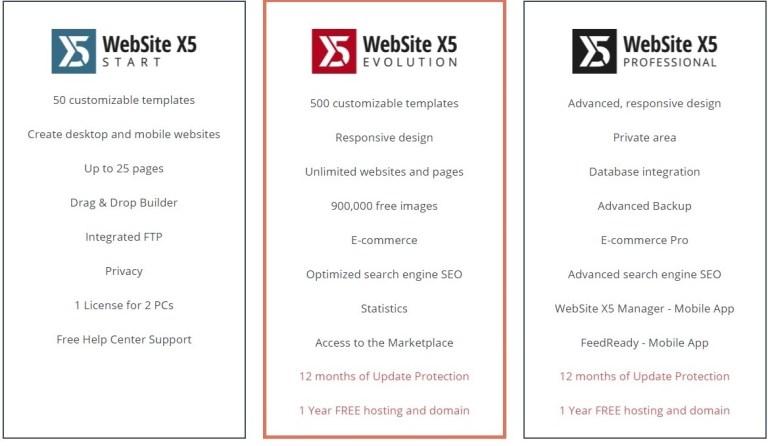 Website X5 price comparison