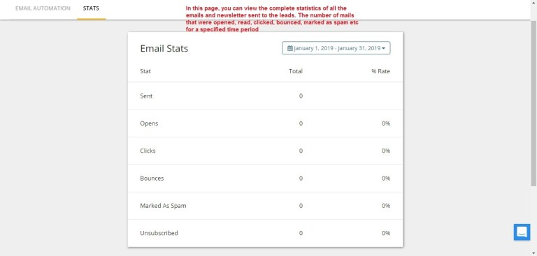 Wishpond email stats