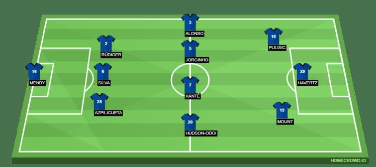 West Ham vs Chelsea - Chelsea Predicted XI