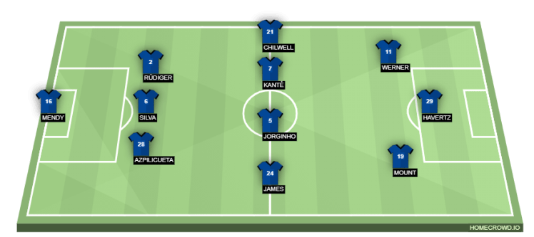 How Chelsea could line up tonight against Manchester City