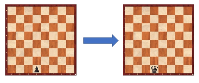 How Chess Pieces Move Promotion