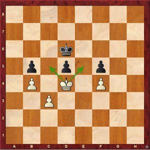 Chess Tactics Zugzwang