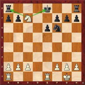Chess Tactics Knight fork