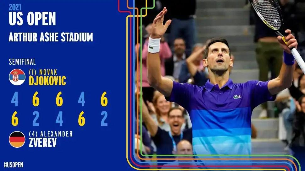 US Open 2021: Novak Djokovic beat Alexander Zverev in five-set marathon to enter finals