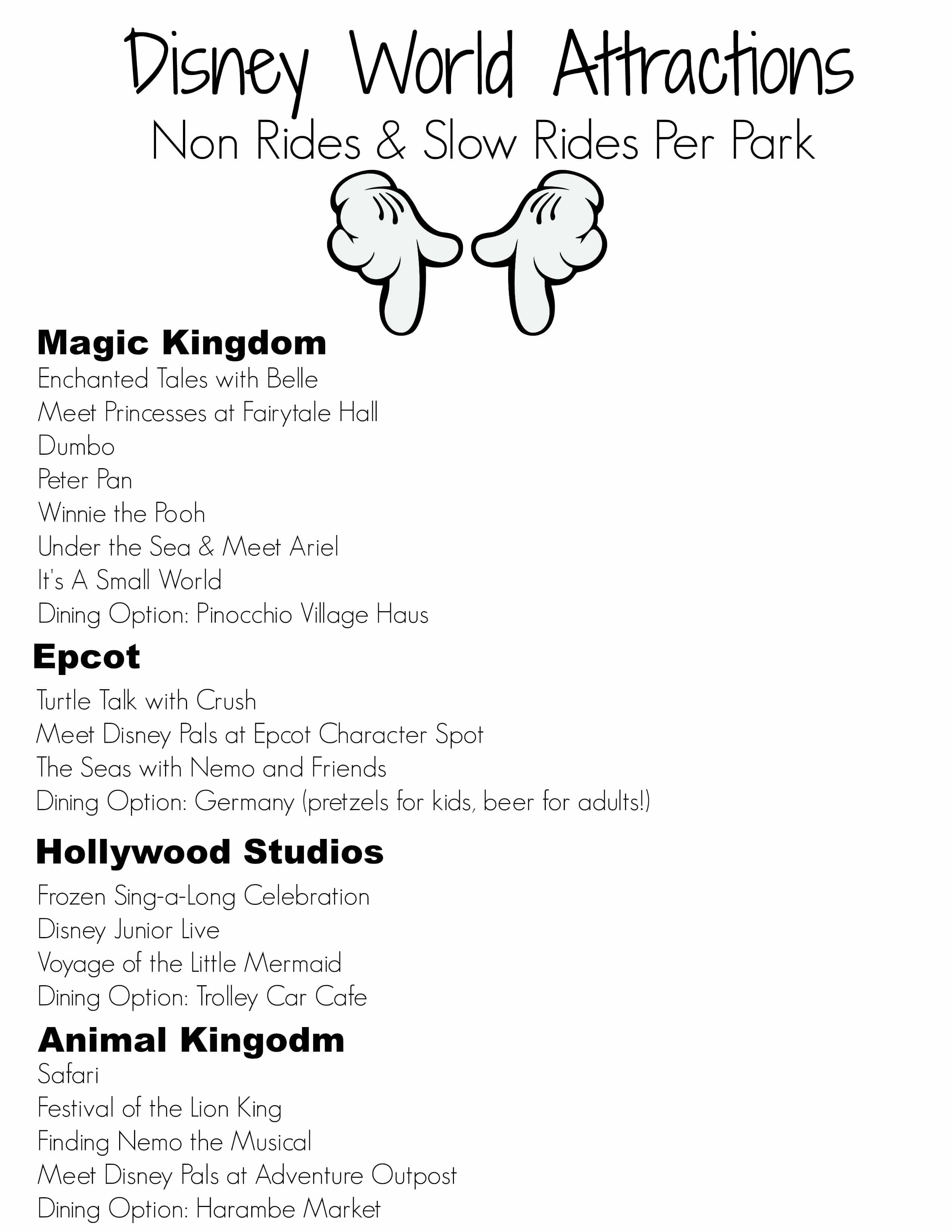 World Meal Plans Disney