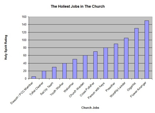 Holy-Church-Jobs