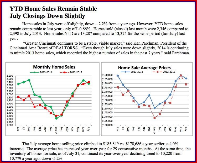 HomeSalesJuly2014.pdf