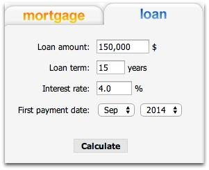 Cincinnati Mortgage Calculator