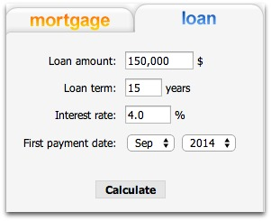 Cincinnati Mortgage Calculator