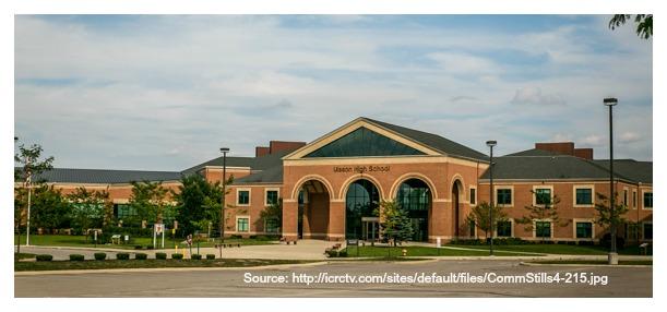 Mason Ohio and Real Estate