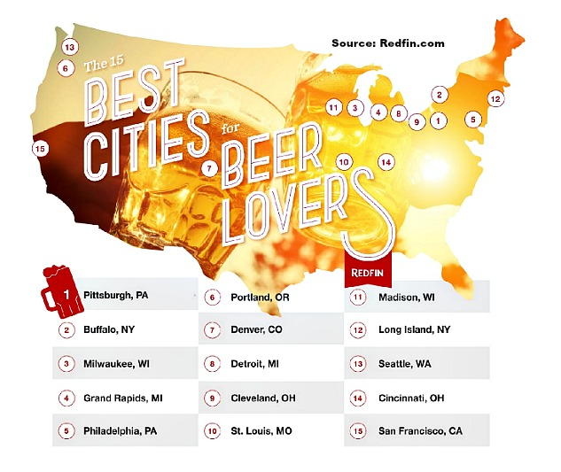 Cincinnati and Beer