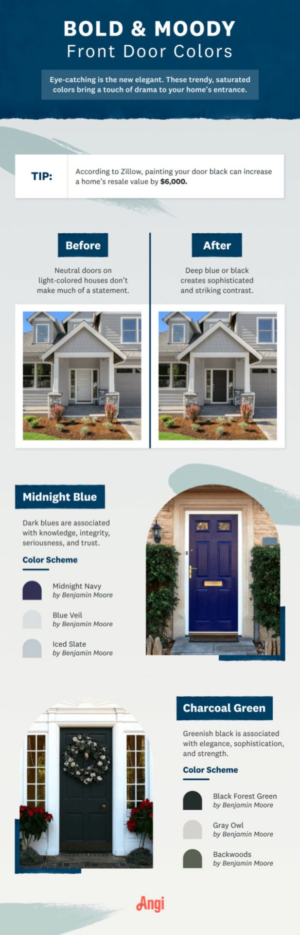 infographic bold and mood doors
