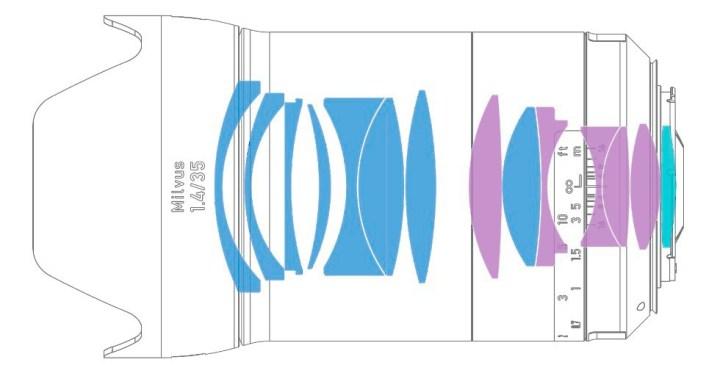milvus 35 diagram