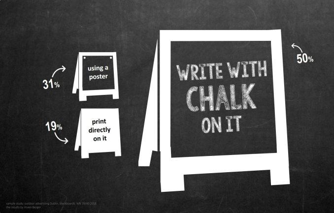 blackboard_text/message