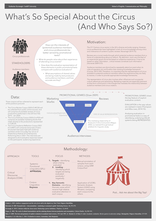 Poster image visually represents the information explained in the video on this page.