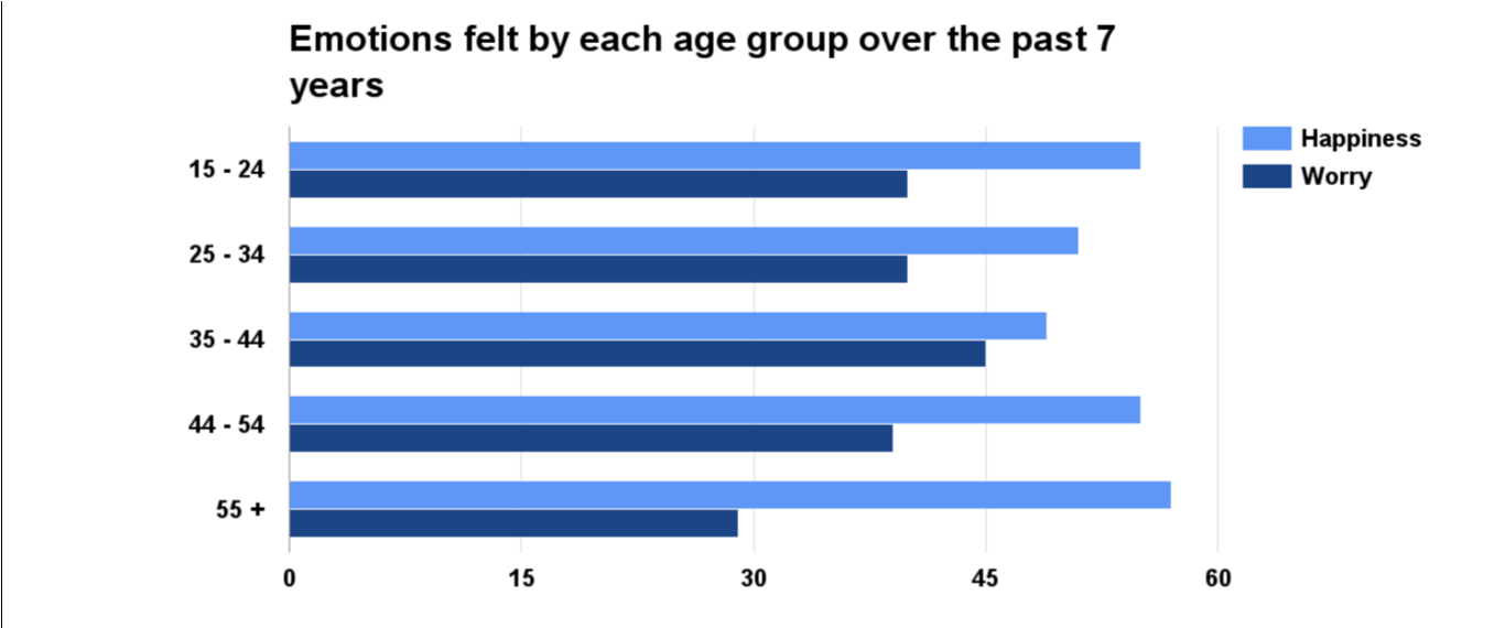 picture-6-age-gap-and-emotion