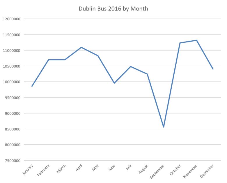 DB monthly
