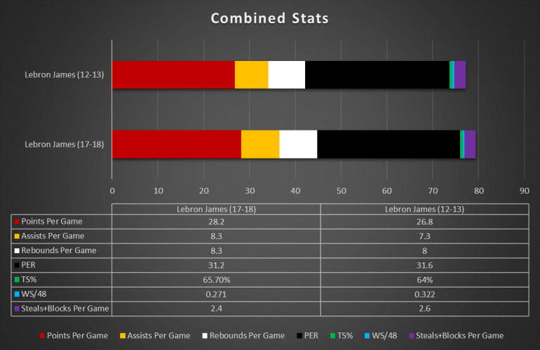 combined stats.png