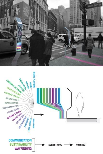 smartsidewalks1
