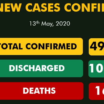 COVID-19 Infections Near 5,000 In Nigeria As NCDC Records 184 New Cases
