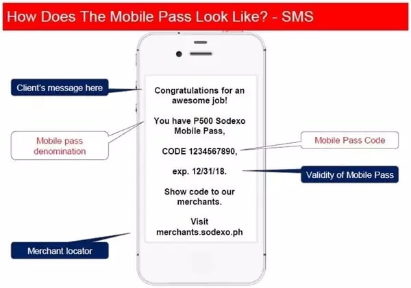 Mobile Pass - SMS