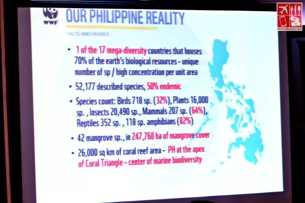 Biodiversity in the Philippines