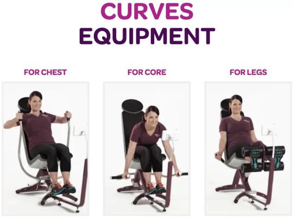 Curves Equipment