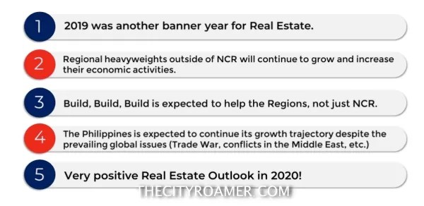 A positive outlook in the Philippine Real Estate Market in 2020