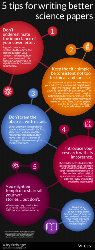 Wiley's infographic on 5 tips for writing better science papers