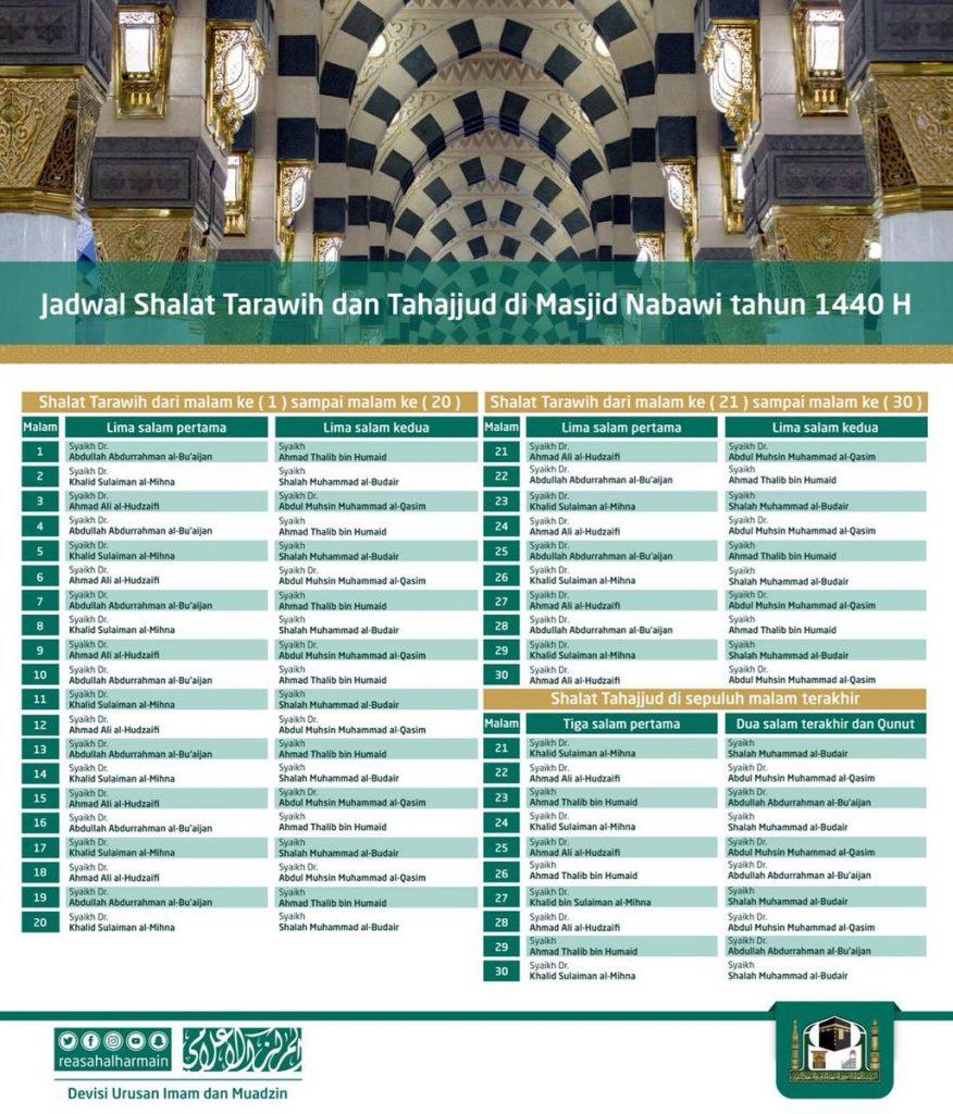 Schedule of Taraweeh and Tahajjud Prayers in Masjid e Nabwi, Madina, Saudi Arabia (1440H - 2019) (Malay)
