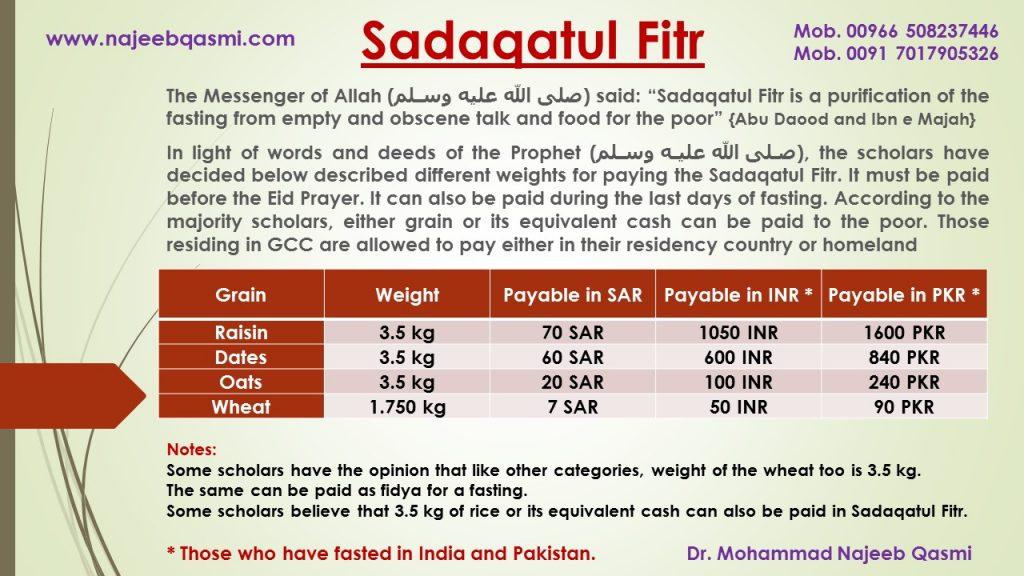 Fitrana (Sadqa e Fitr) (Zakat al Fitr) in Pakistan in Ramadan 2019 (English, Urdu)