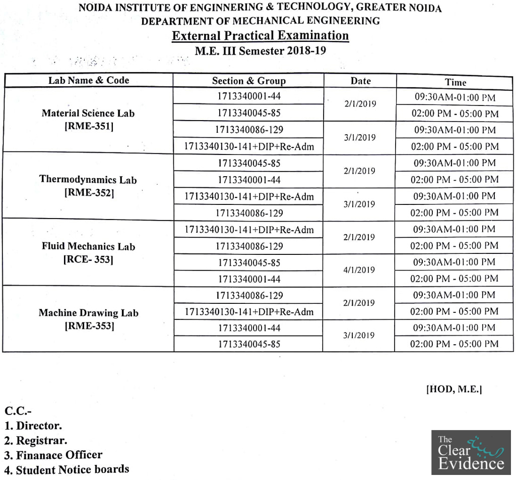 Schedule - Request for Donations for the Education of a Student in Aligarh, India